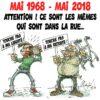 Grèves de ce printemps 2018